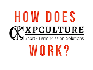 Learn How to Use XPCulture icon