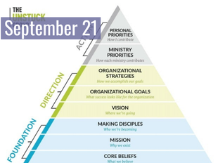 Strategic and Mission Alignment icon